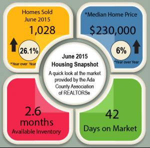 June2015_Market